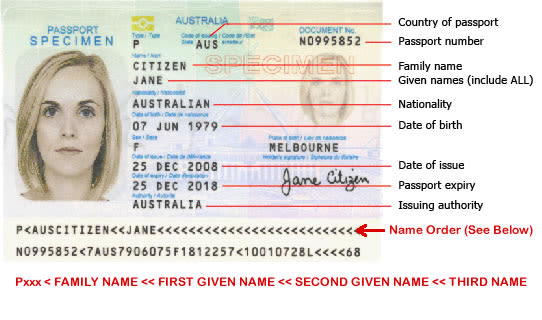 national identity document for india