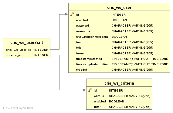 java creating a word document
