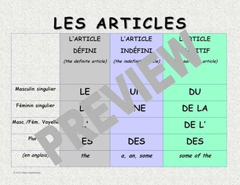 free document translation french to english