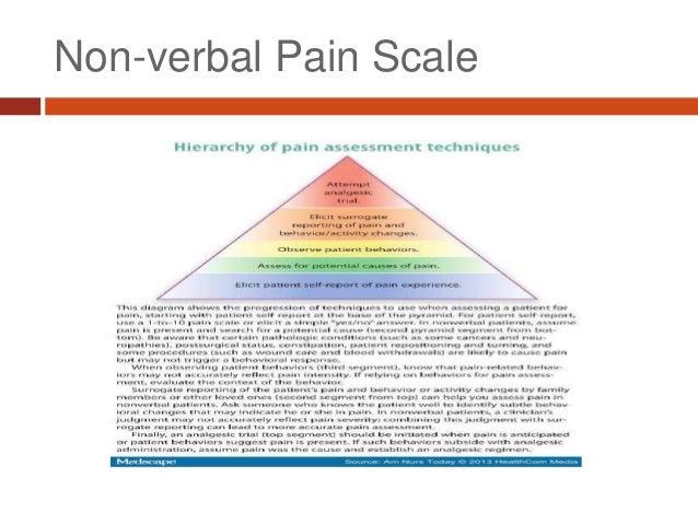 documentation of prn medication effectiveness