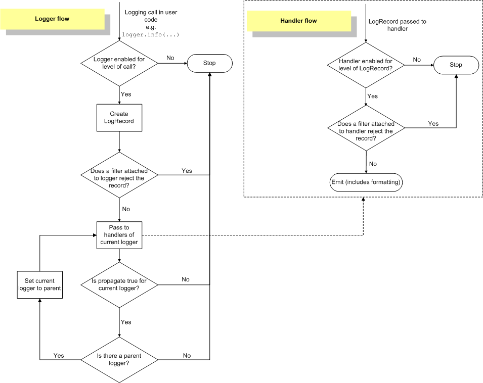 python documentation open file
