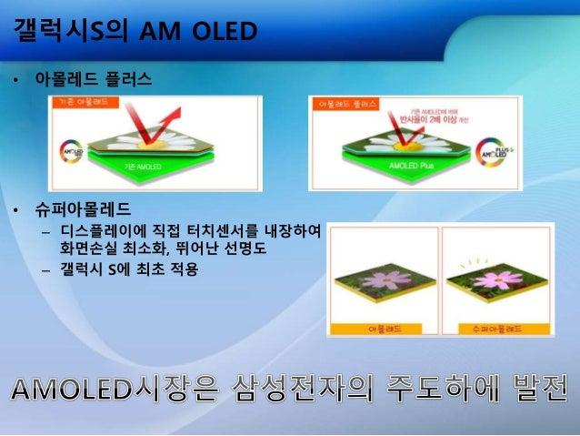 amoled display technology documentation ppt