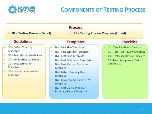 automation test plan sample document