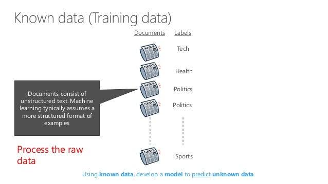 azure machine learning documentation