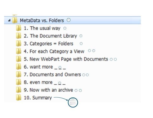 document management software vs sharepoint