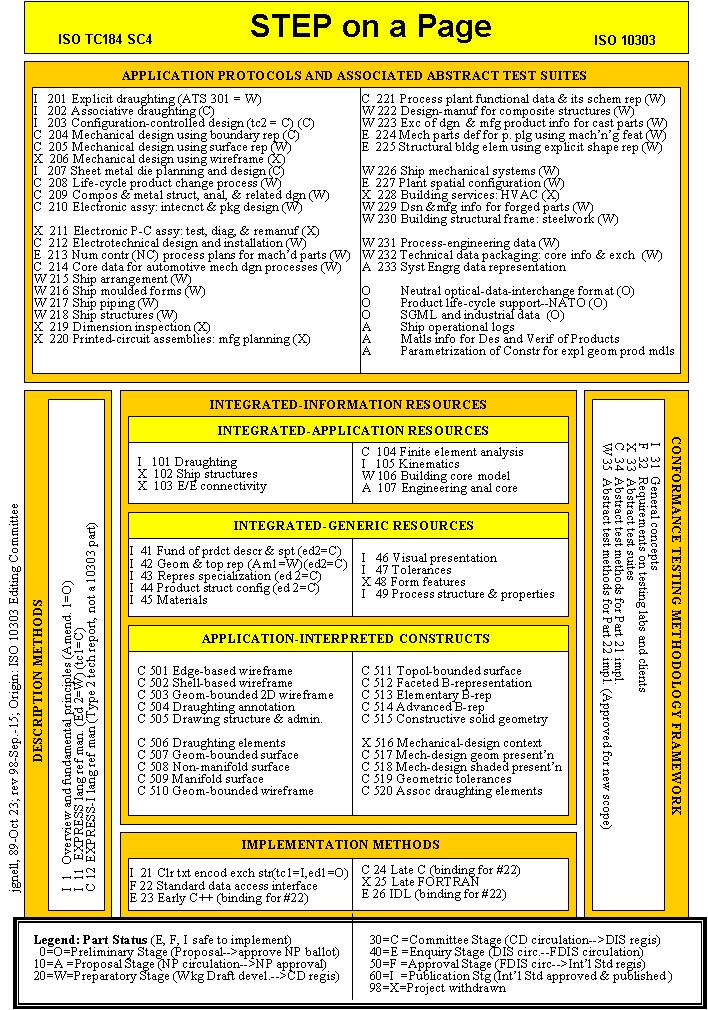construction management system project documentation