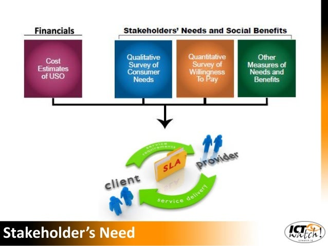 consult relevant stakeholders and document when developing a policy