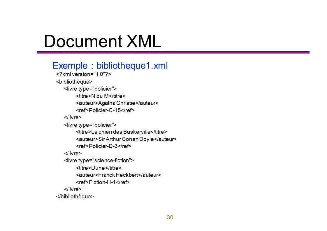 dataset to xml document c