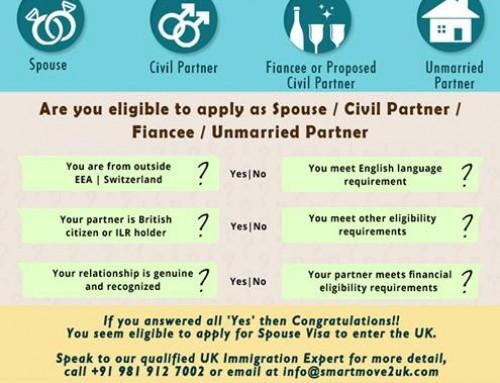 spouse visa uk document checklist