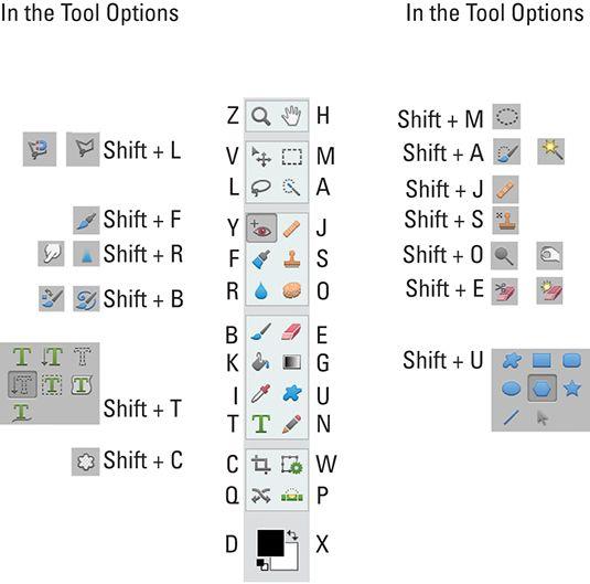 c visio document sheet editing