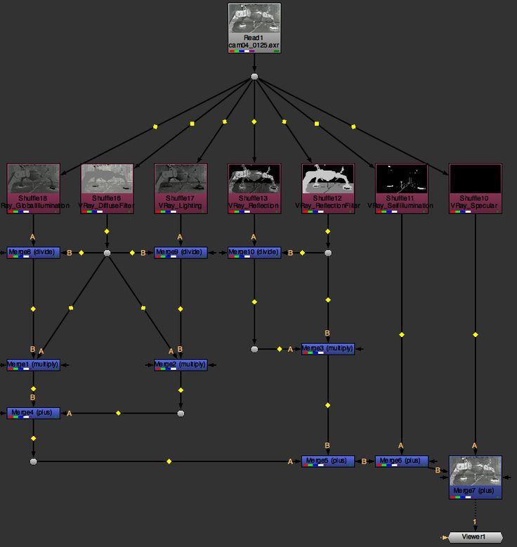 maya python technical documentation