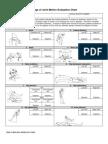 range of motion documentation