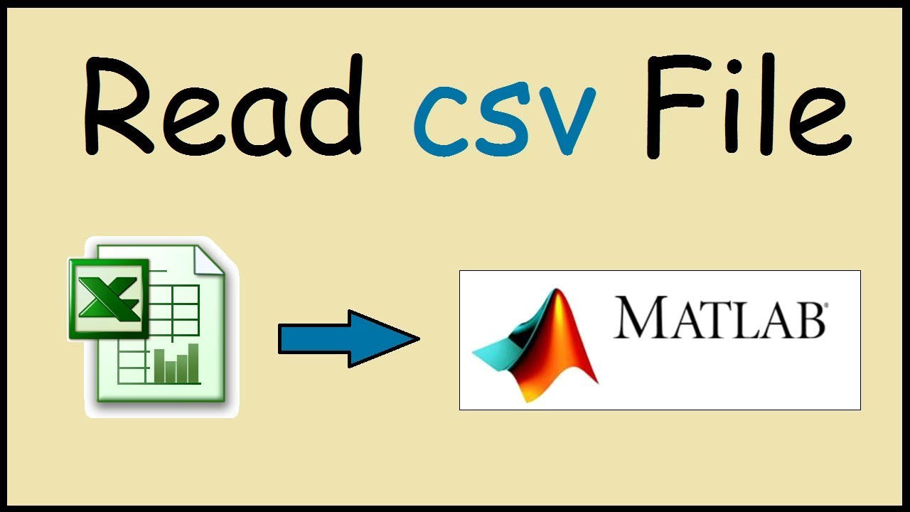 how to read and print text document in matlab