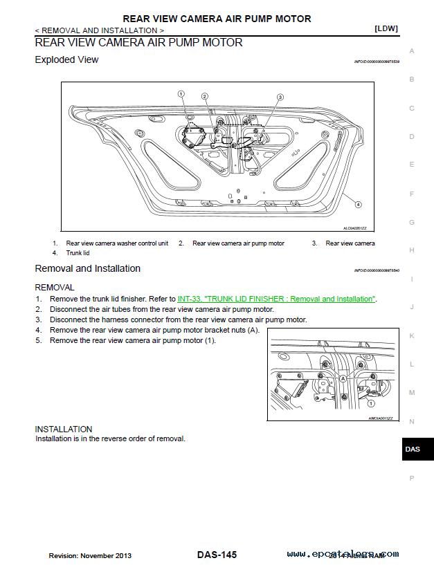 magento 2 documentation pdf