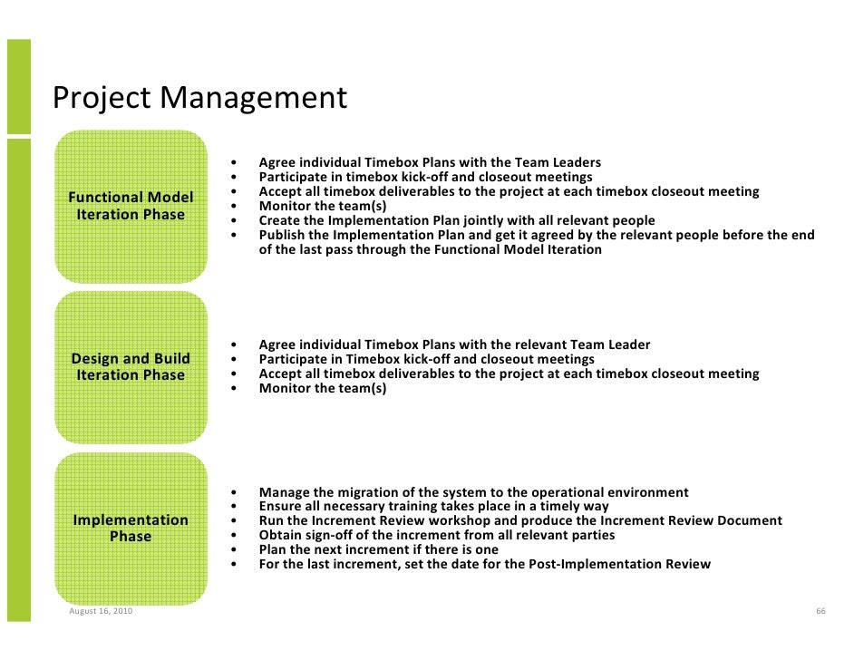sow document for it project