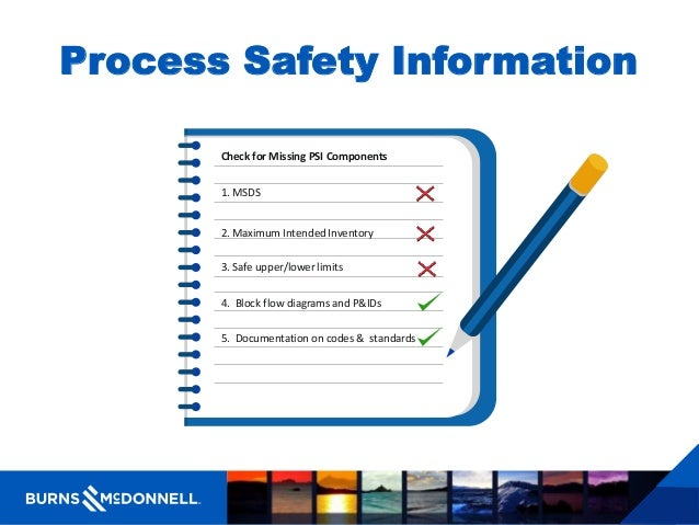 checking processes documentation containing calculations
