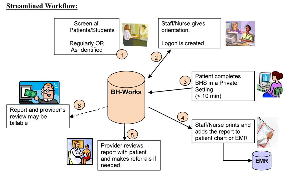 creating web based help documentation