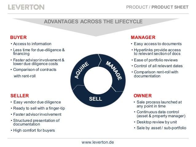 advantages of point of sale documentation