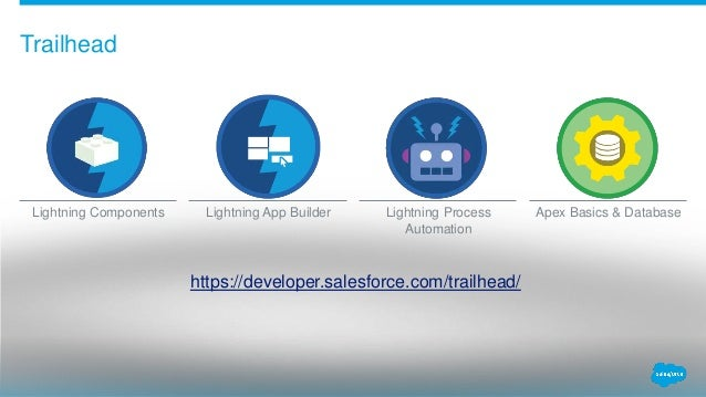 salesforce process builder documentation