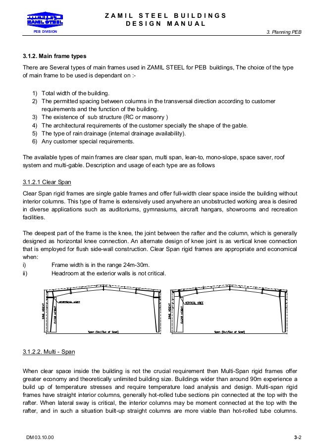 structural engineer construction documentation