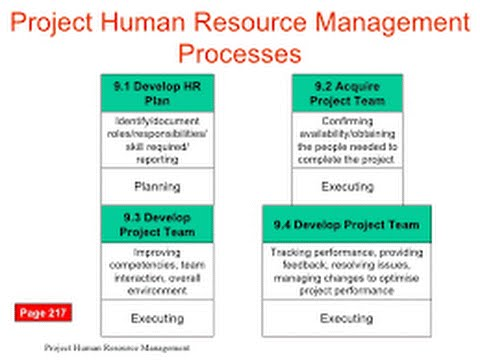 hr management system project documentation