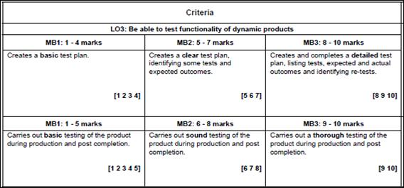 sample unit test case document