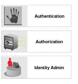 obiee 11g security documentation