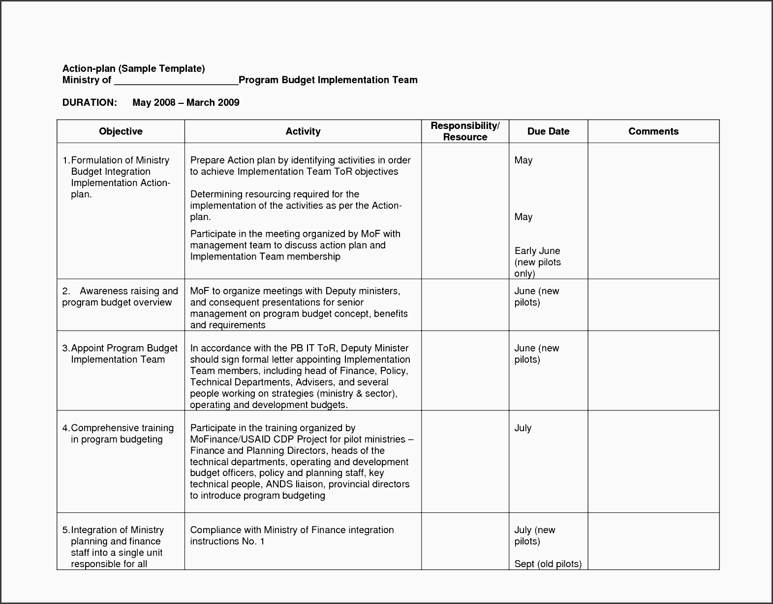 conocophillips and risk matrix training reference document