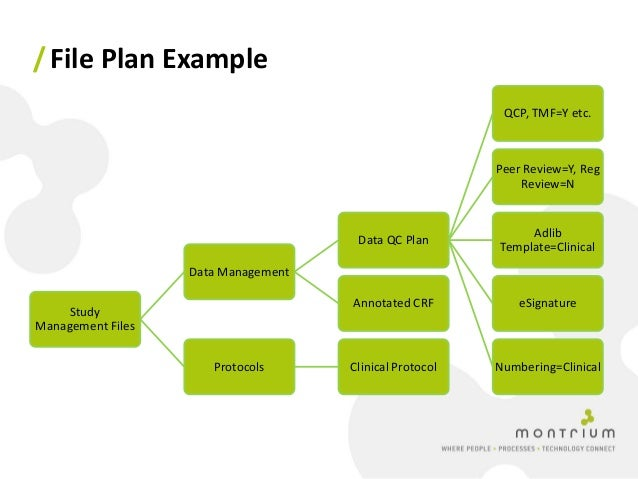 designing a cloud strategy document
