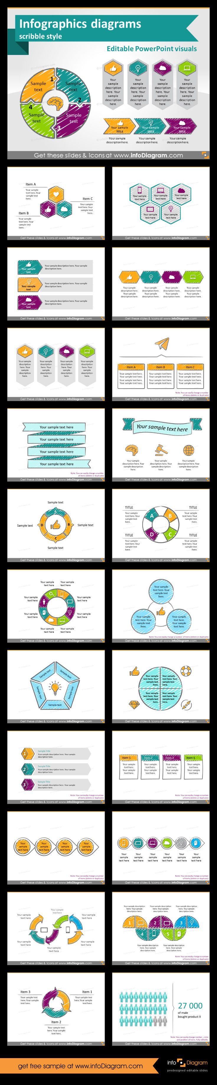 documentation of kpi templates