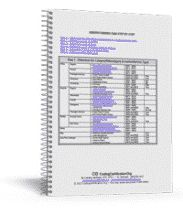 do icd-10 codes need to be supported by medical documentation