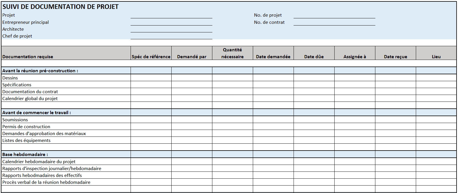 document check list proejct managment