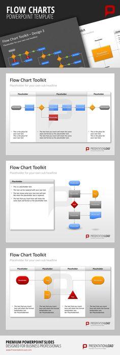 document control process flow chart