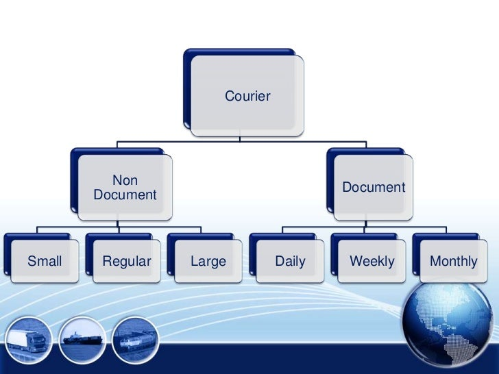 document courier service to india