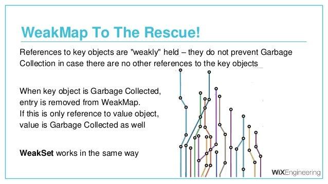 document queryselector same as document getelementbyid