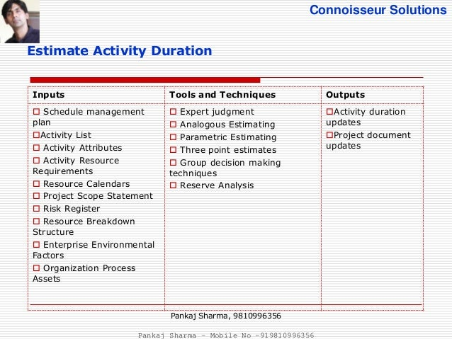 document resource allocation in project management example