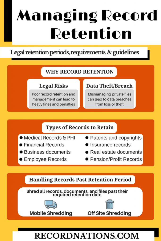 document retention policy best practices