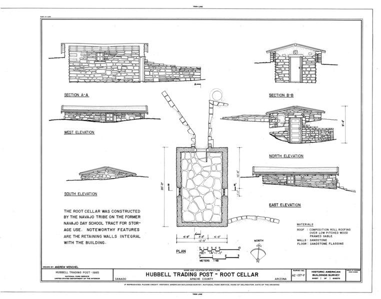 document root for laravel apache