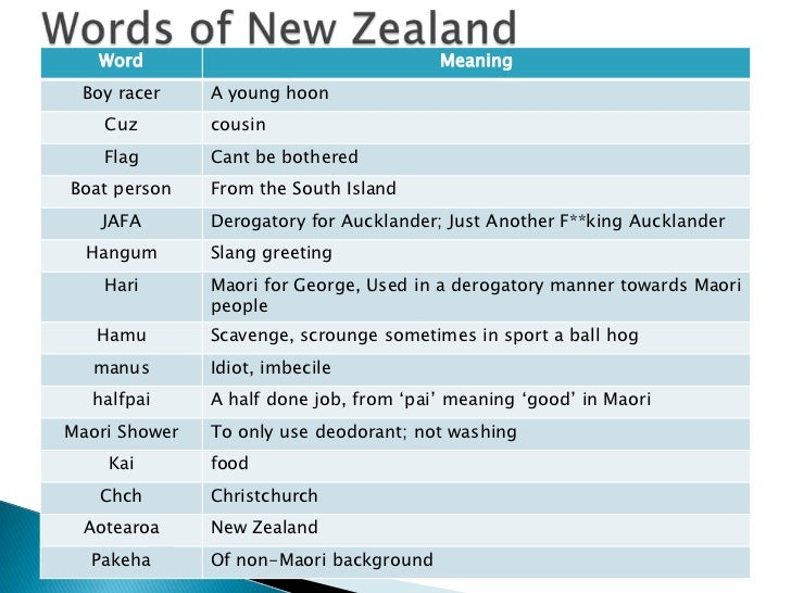 document talk australian english word