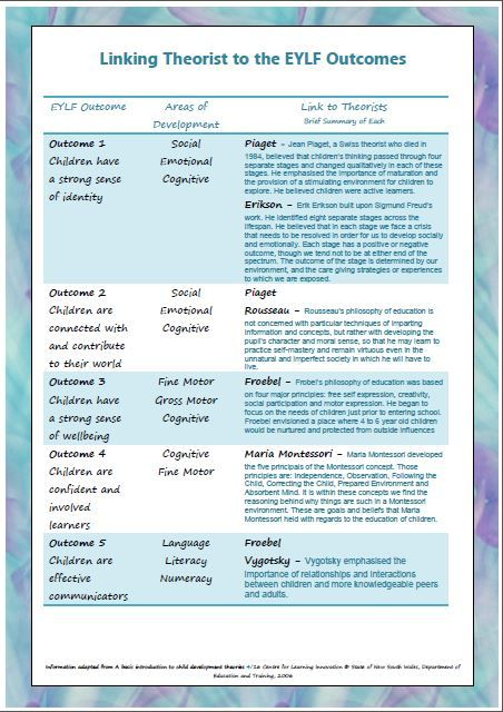 documentation and the early years learning framework ebook