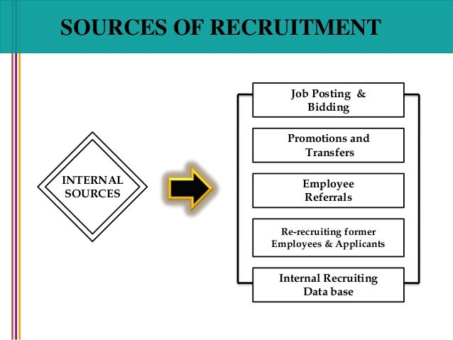 documentation required in recruitment selection and induction process