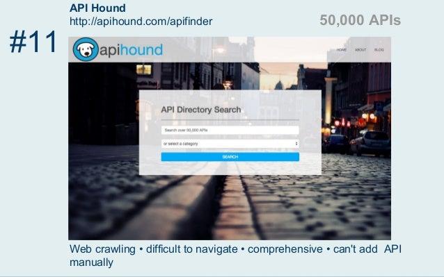 documentation site producthunt.com