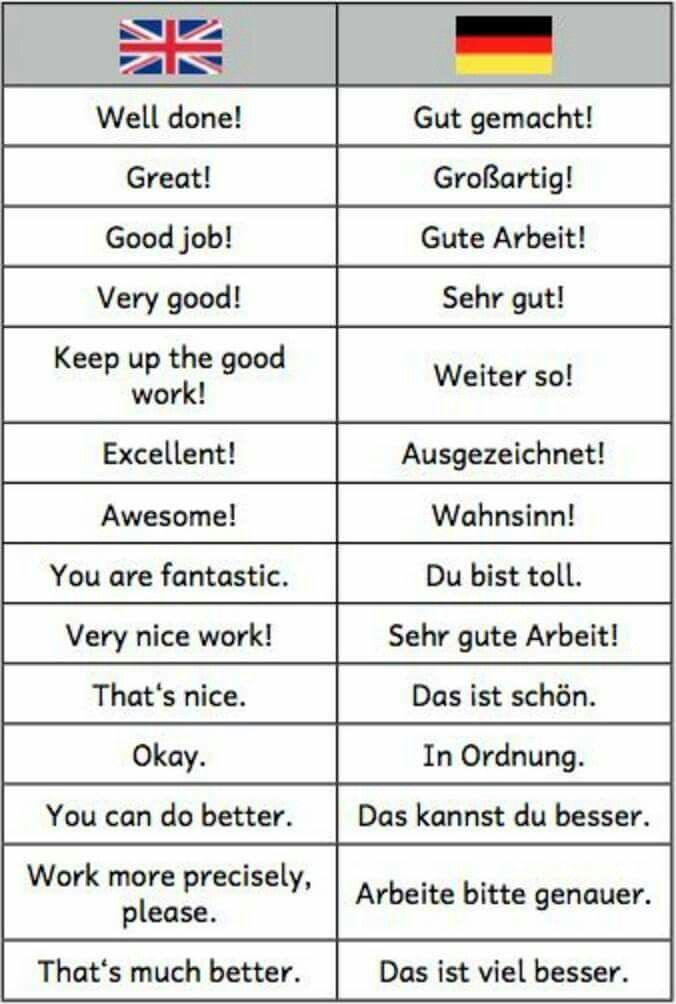 english to german document translation