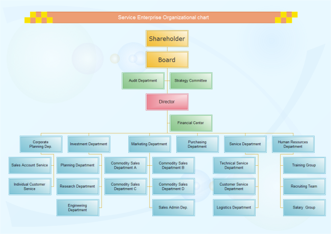 major components of project plan document in bms