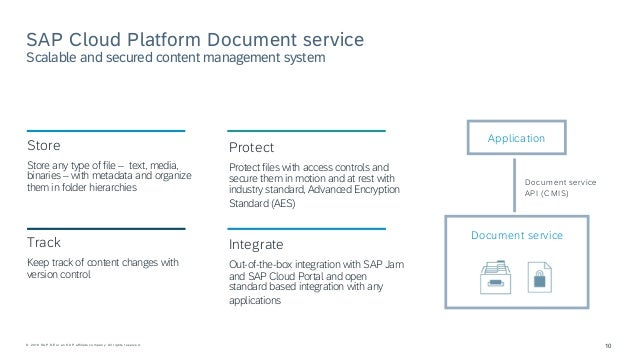 sap cloud platform document service