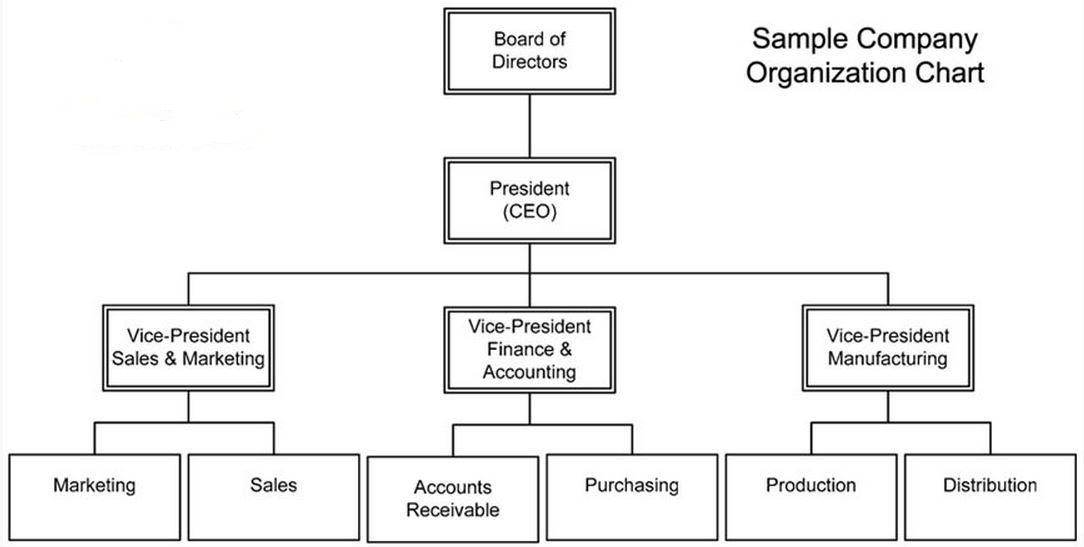 document controller duties responsibilities construction company
