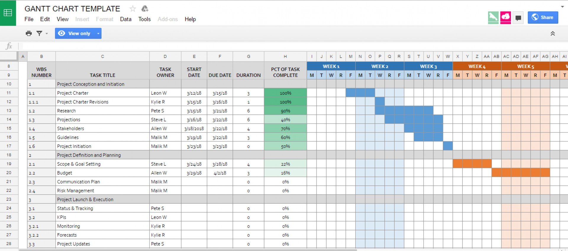 google docs import spreadsheet into document