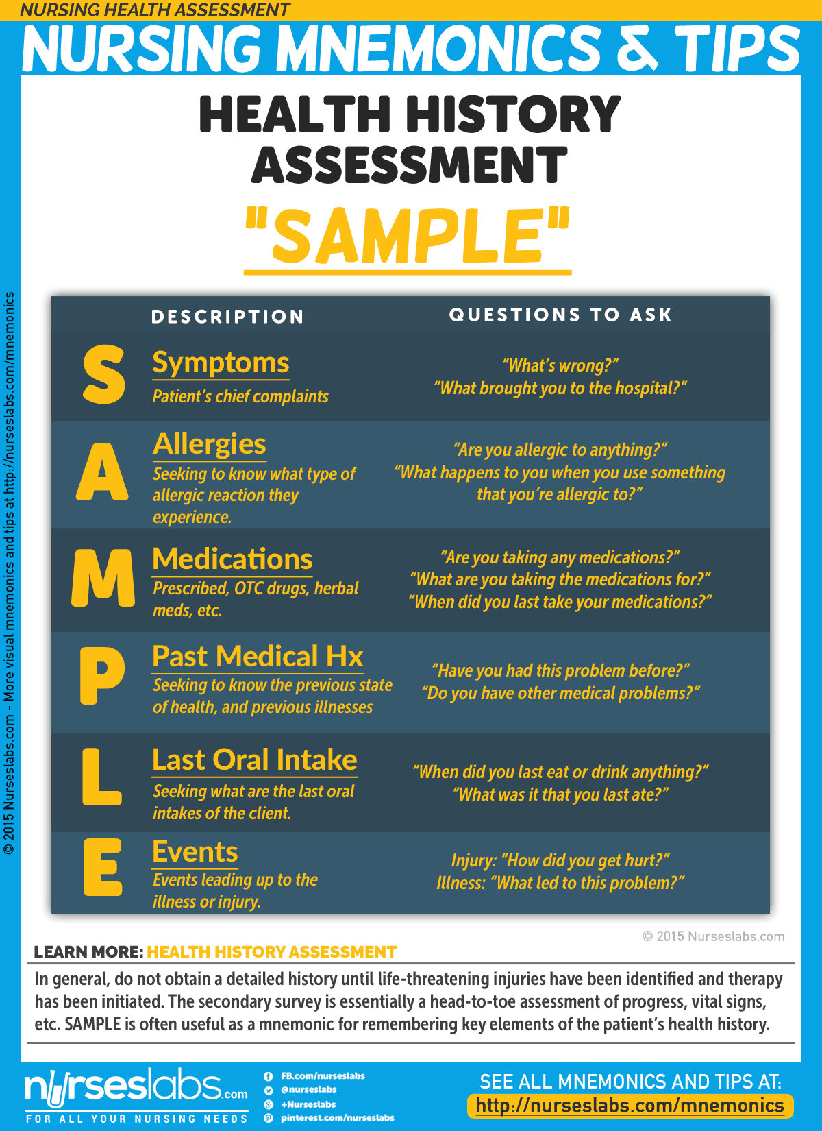 head to toe nursing assessment documentation sample