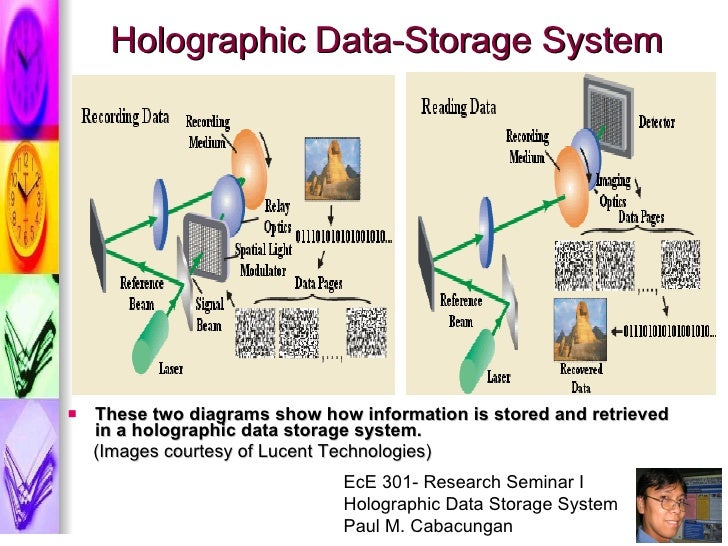 holographic data storage documentation