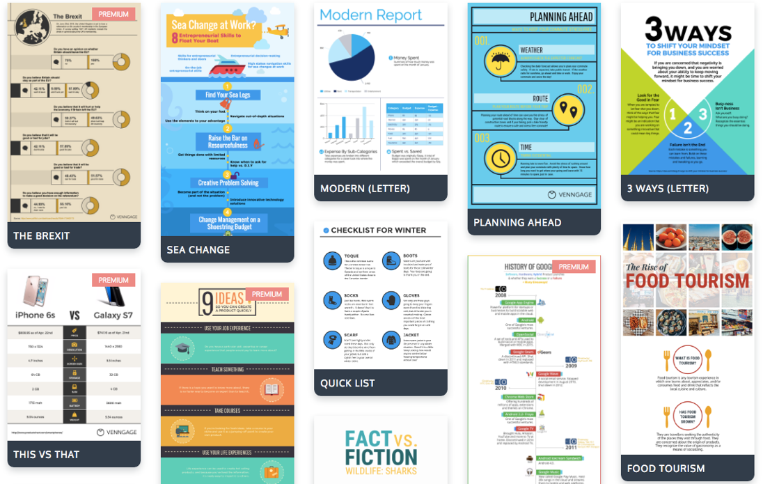 how to create a design document for software